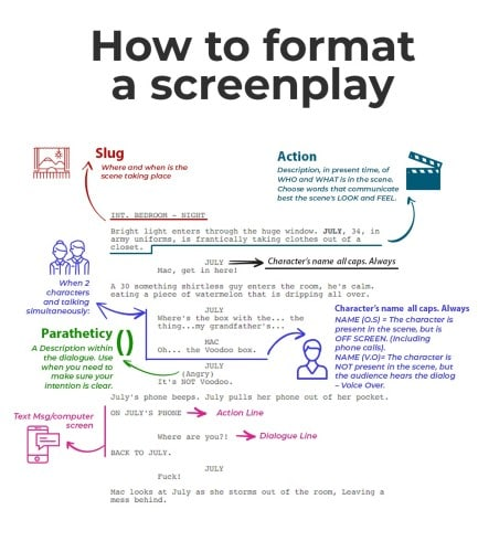 Learning how to write a script igcse p e coursework